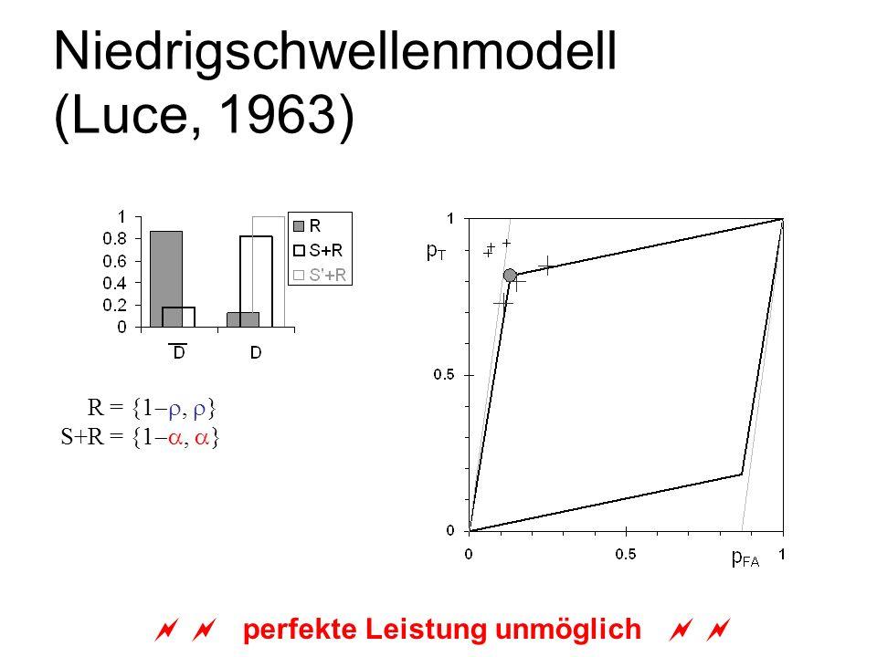 Niedrigschwellenmodell (Luce, 1963)