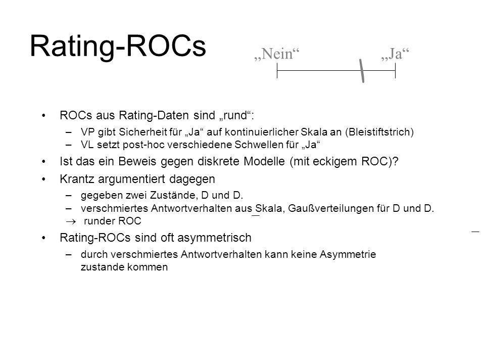 """Rating-ROCs """"Nein """"Ja ROCs aus Rating-Daten sind """"rund :"""