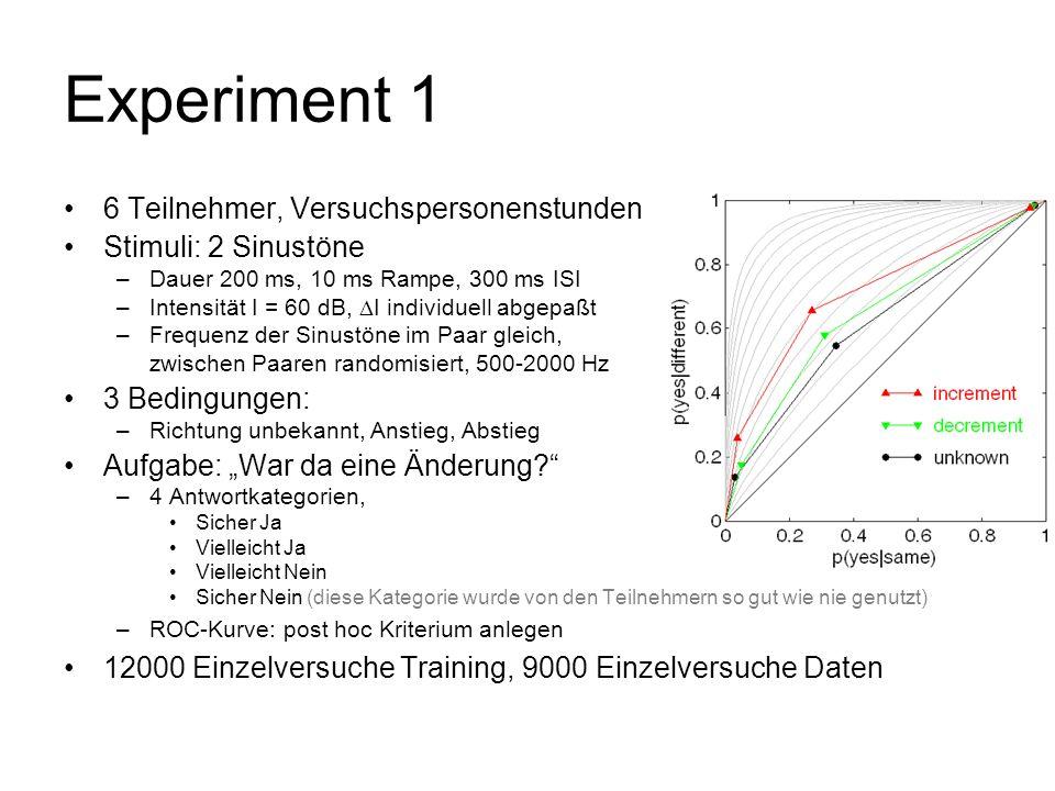 Experiment 1 6 Teilnehmer, Versuchspersonenstunden