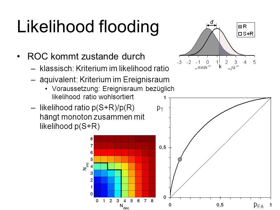 Likelihood flooding ROC kommt zustande durch
