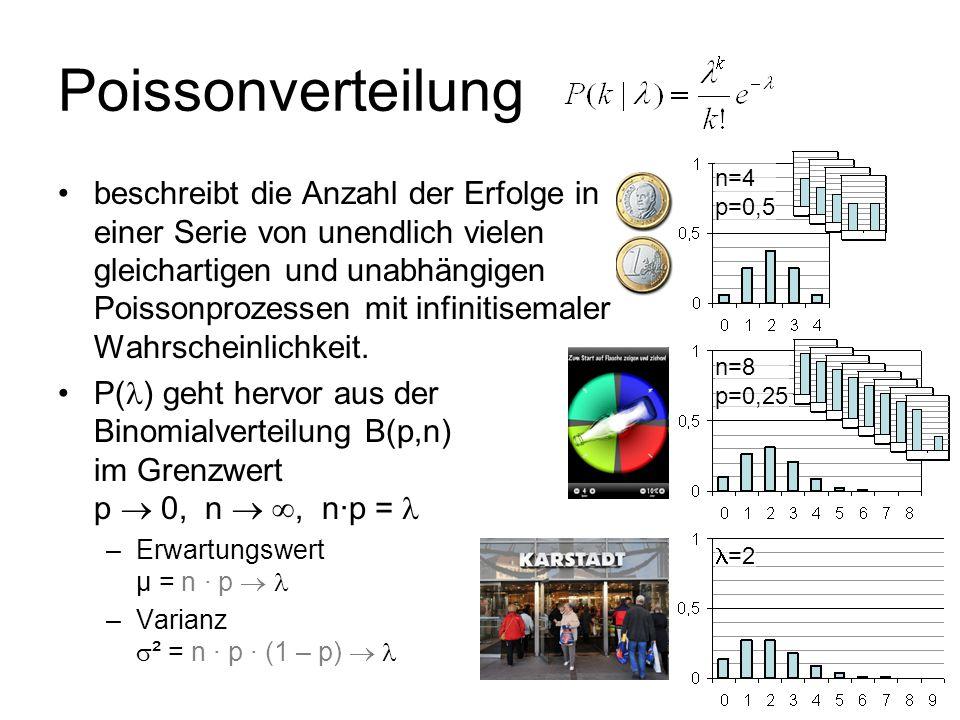 Poissonverteilung n=4 p=0,5.