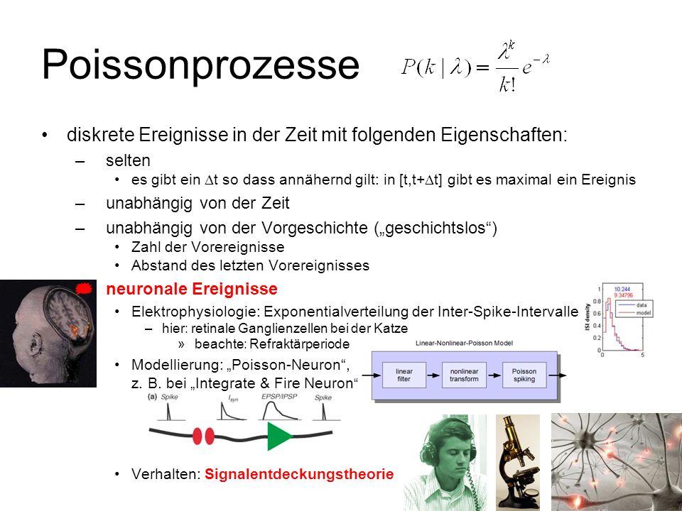Poissonprozessediskrete Ereignisse in der Zeit mit folgenden Eigenschaften: selten.