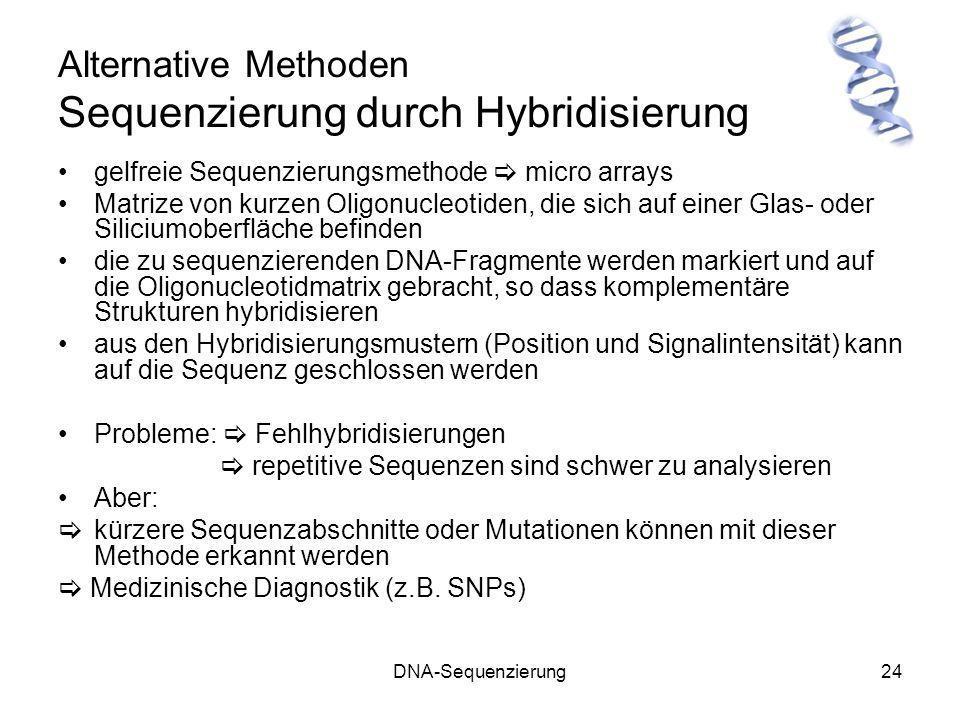 Alternative Methoden Sequenzierung durch Hybridisierung