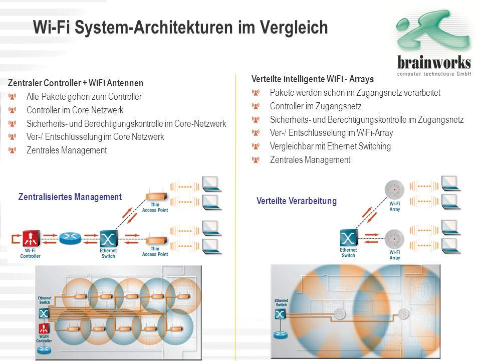 Wi-Fi System-Architekturen im Vergleich