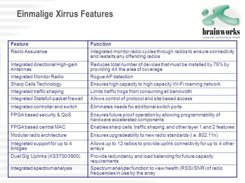 Einmalige Xirrus Features