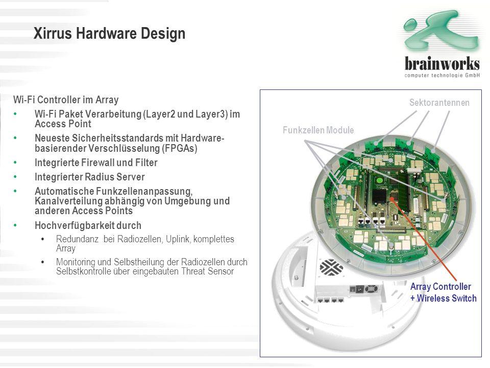 Xirrus Hardware Design