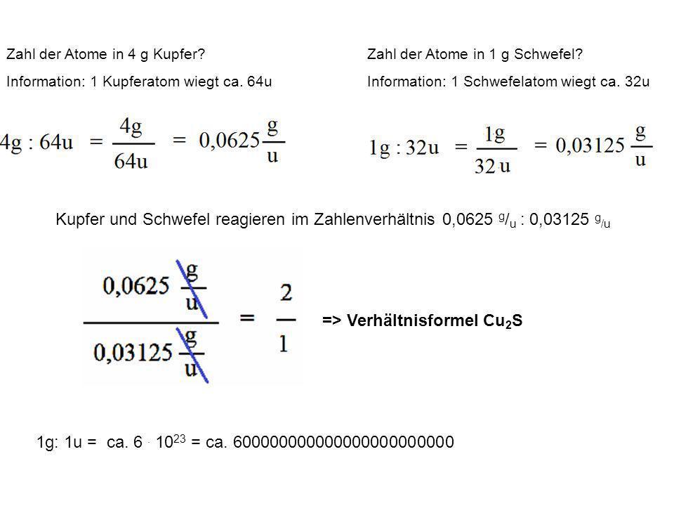 => Verhältnisformel Cu2S