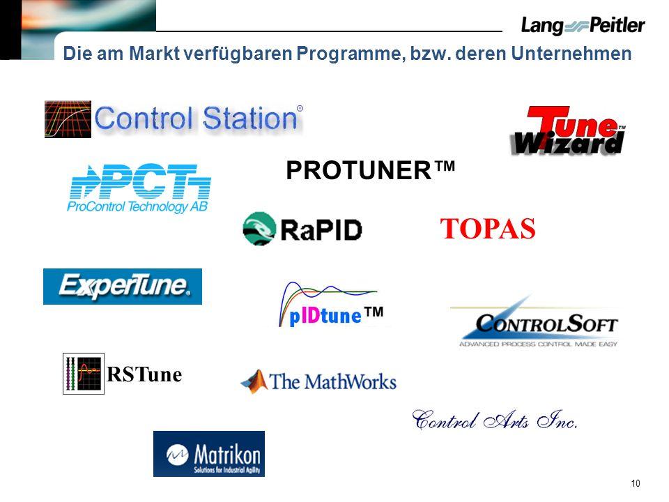 Die am Markt verfügbaren Programme, bzw. deren Unternehmen