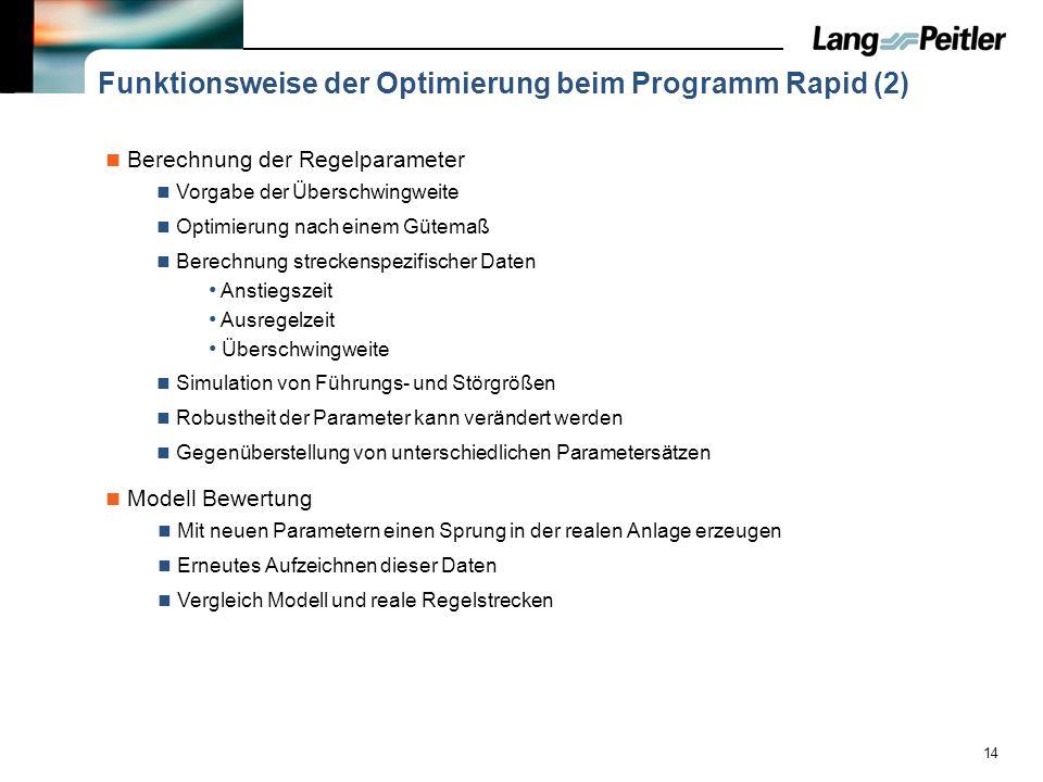 Funktionsweise der Optimierung beim Programm Rapid (2)