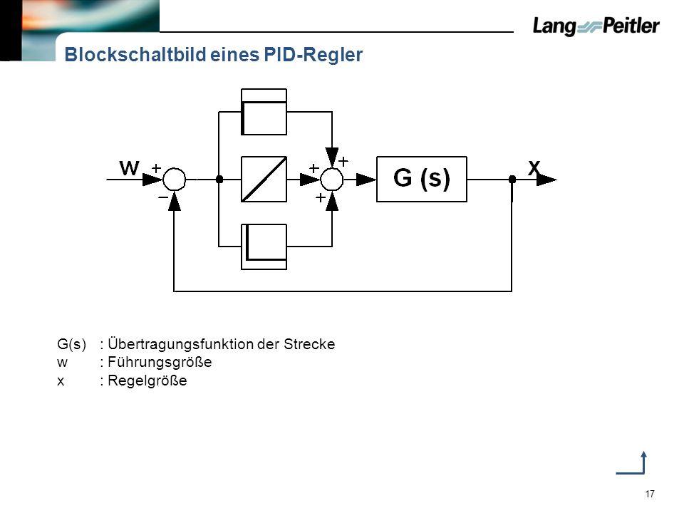 Blockschaltbild eines PID-Regler