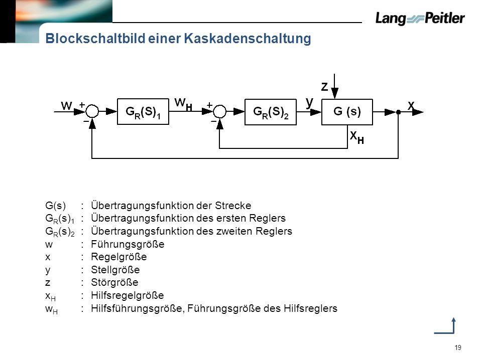 Blockschaltbild einer Kaskadenschaltung
