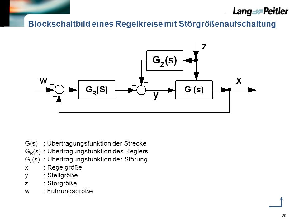 Blockschaltbild eines Regelkreise mit Störgrößenaufschaltung