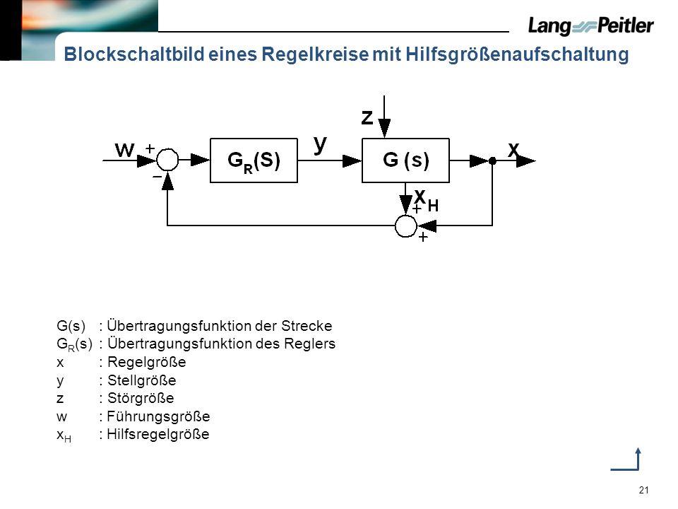 Blockschaltbild eines Regelkreise mit Hilfsgrößenaufschaltung