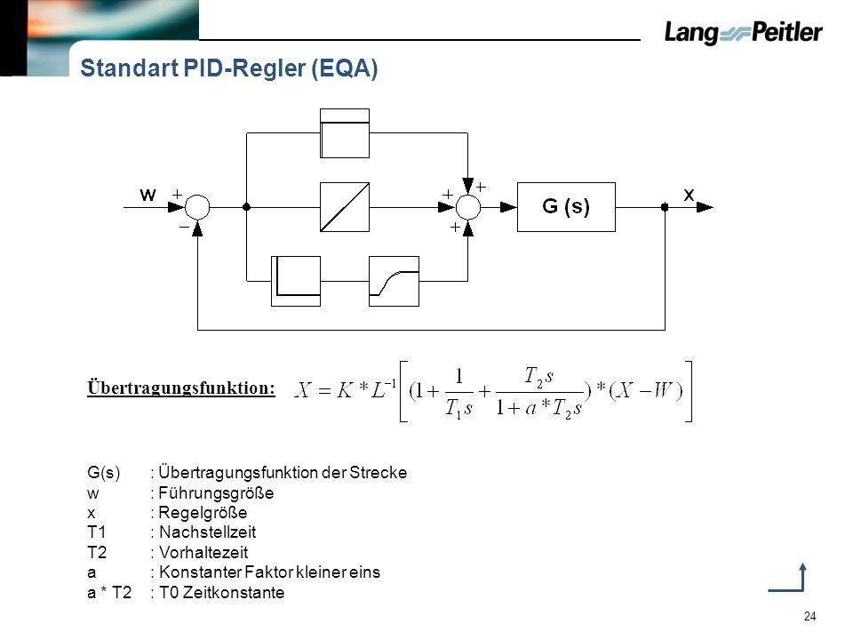 Standart PID-Regler (EQA)