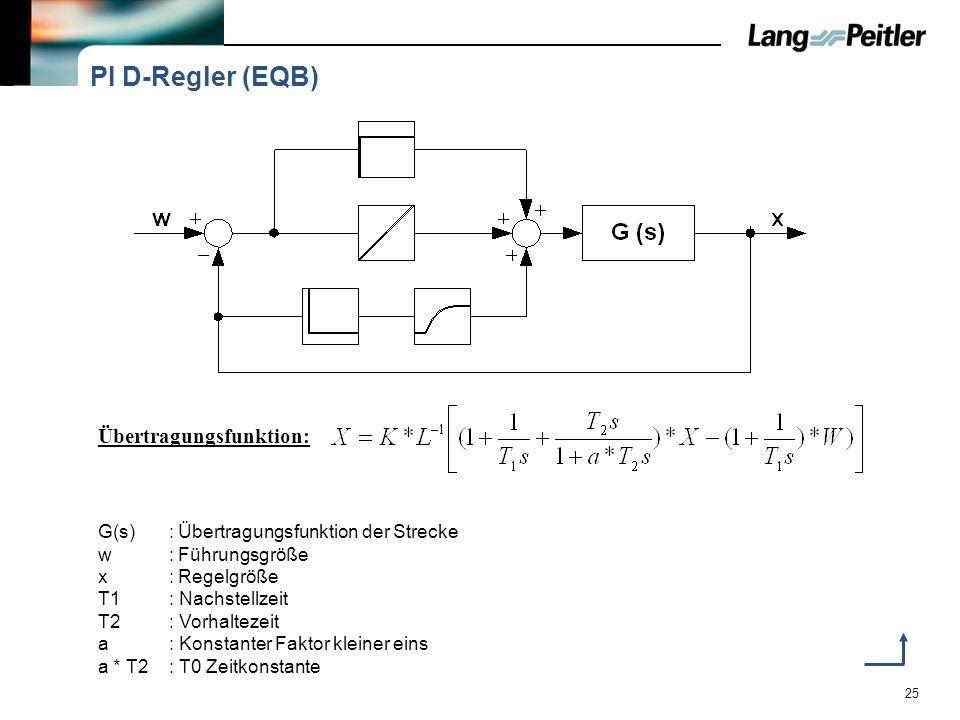 PI D-Regler (EQB) Übertragungsfunktion: