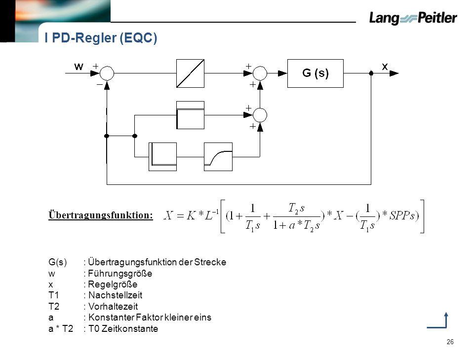 I PD-Regler (EQC) Übertragungsfunktion: