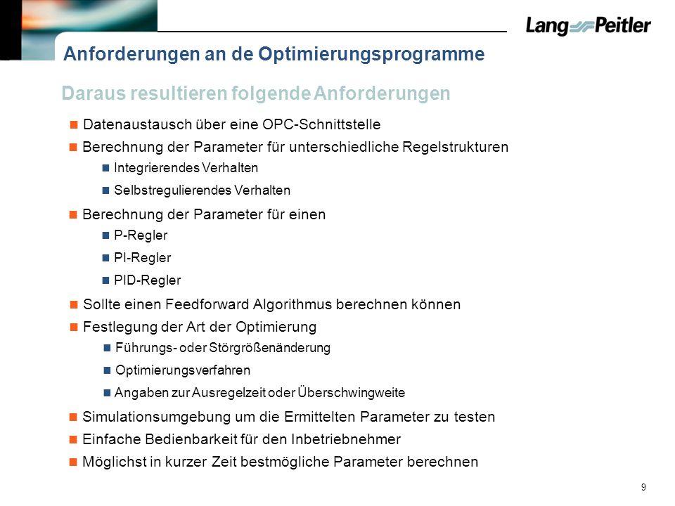 Anforderungen an de Optimierungsprogramme
