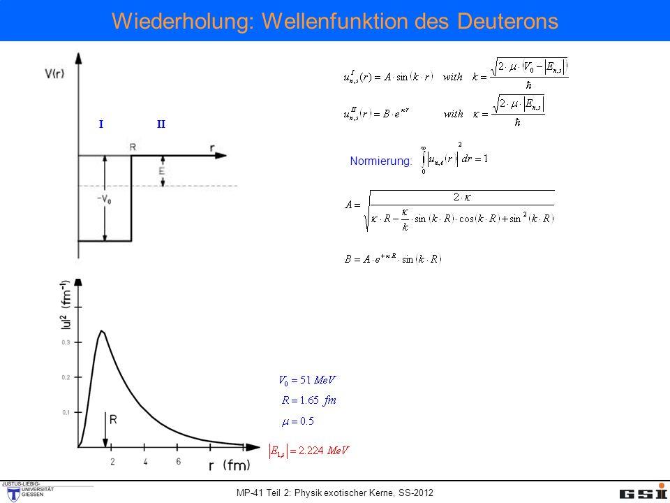 Wiederholung: Wellenfunktion des Deuterons