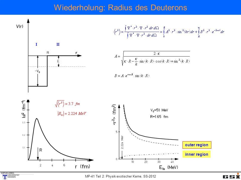 Wiederholung: Radius des Deuterons