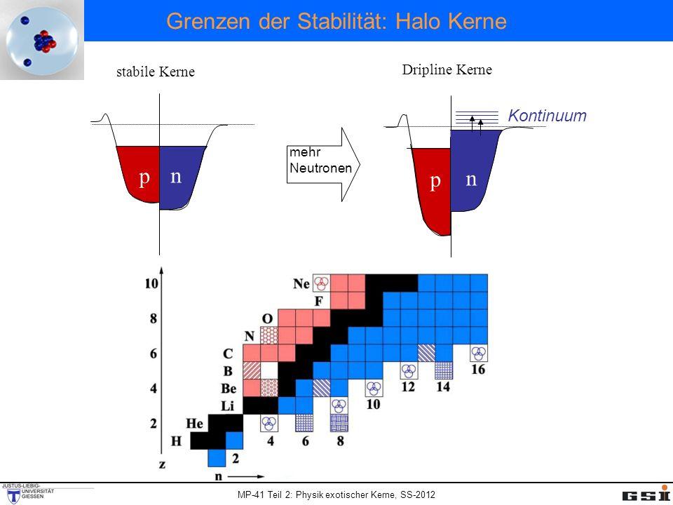 Grenzen der Stabilität: Halo Kerne