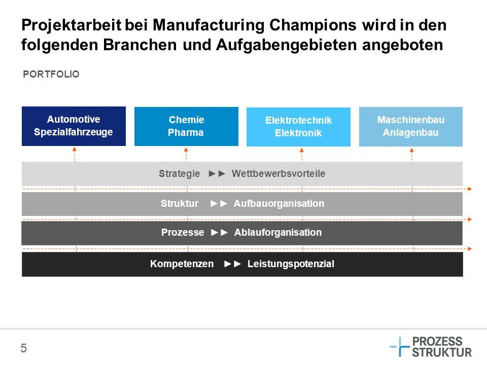 Projektarbeit bei Manufacturing Champions wird in den folgenden Branchen und Aufgabengebieten angeboten