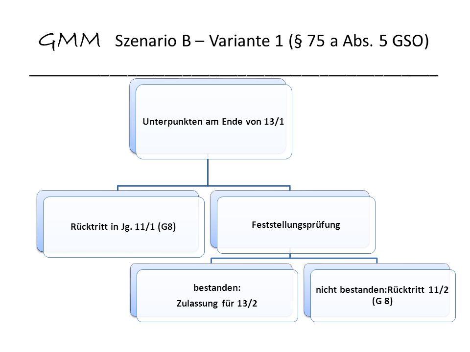 GMM Szenario B – Variante 1 (§ 75 a Abs