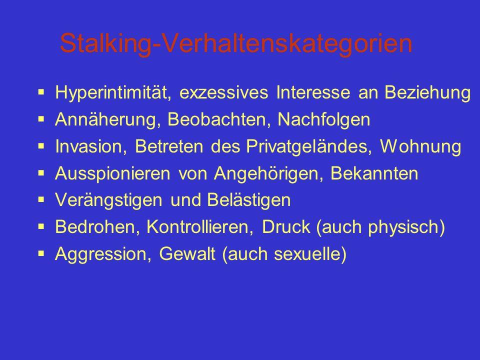 Stalking-Verhaltenskategorien