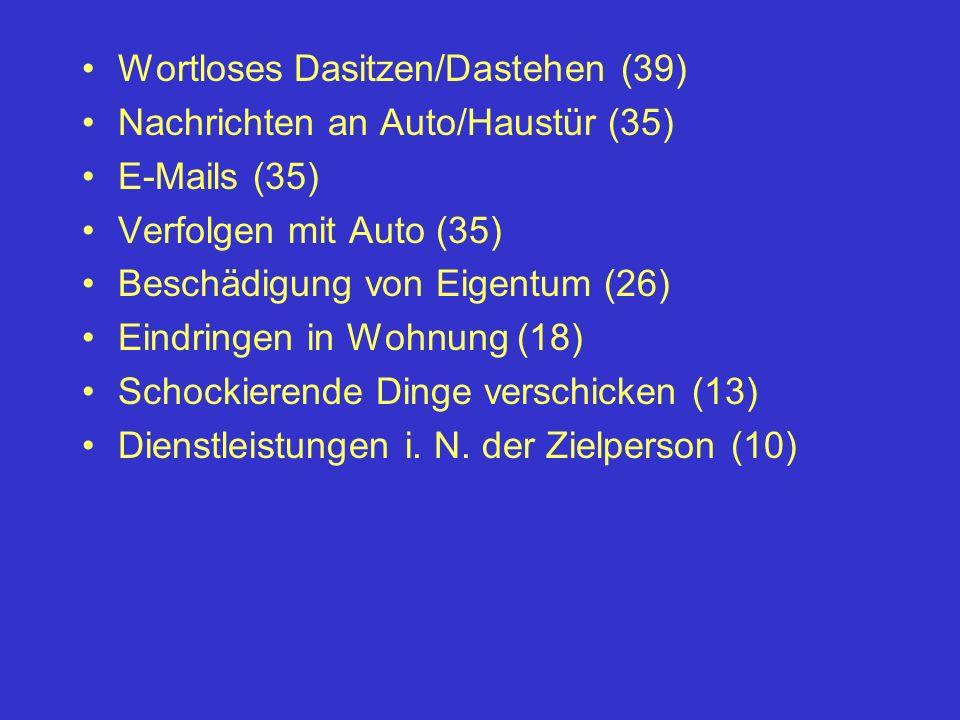 Wortloses Dasitzen/Dastehen (39)