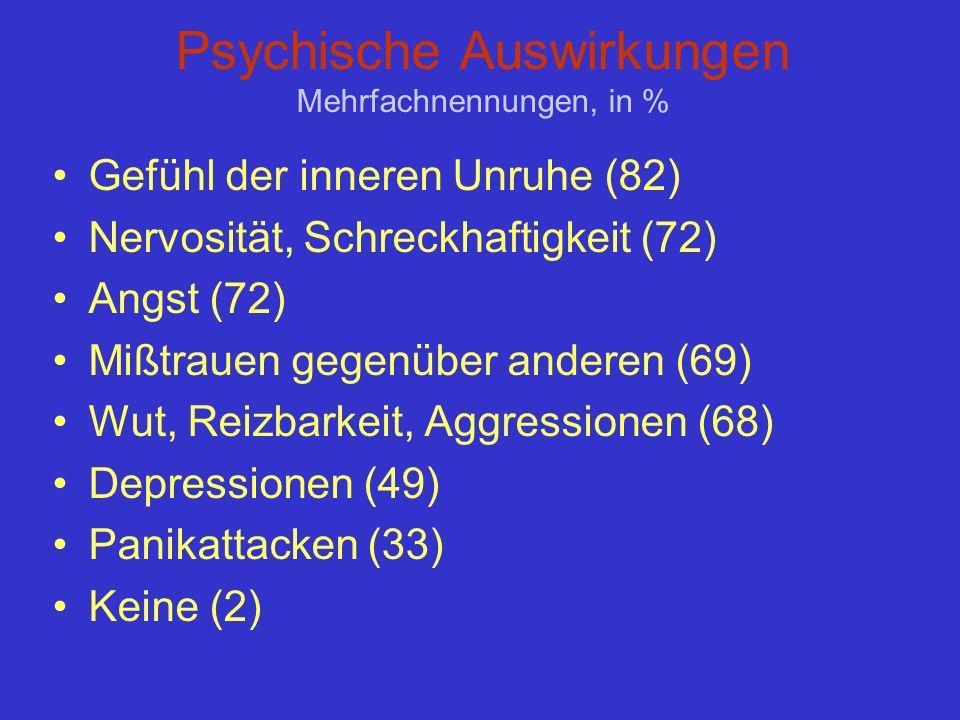 Psychische Auswirkungen Mehrfachnennungen, in %