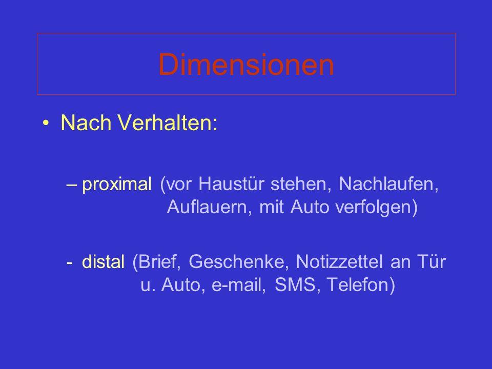 Dimensionen Nach Verhalten: