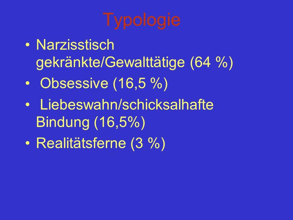 Typologie Narzisstisch gekränkte/Gewalttätige (64 %)