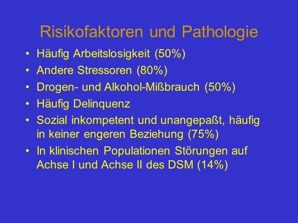Risikofaktoren und Pathologie