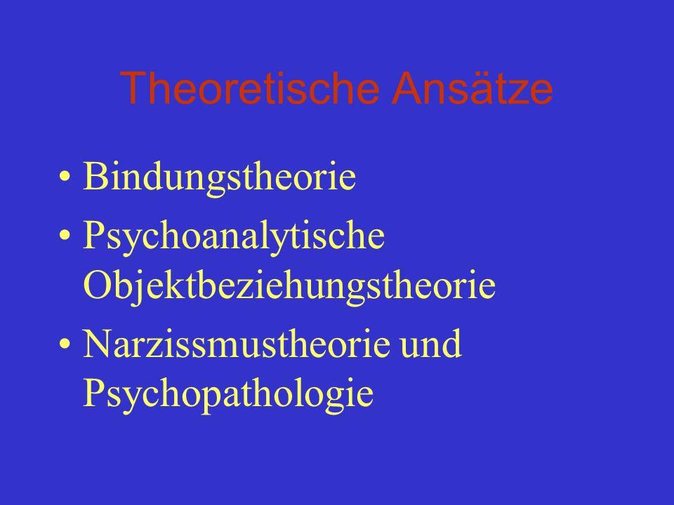 Theoretische Ansätze Bindungstheorie