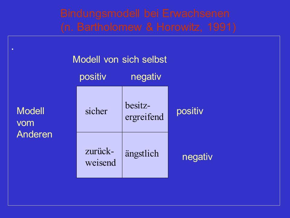 Bindungsmodell bei Erwachsenen (n. Bartholomew & Horowitz, 1991)