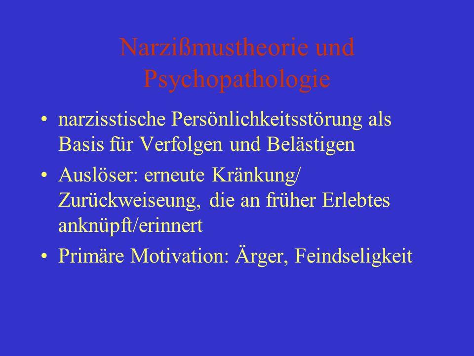 Narzißmustheorie und Psychopathologie
