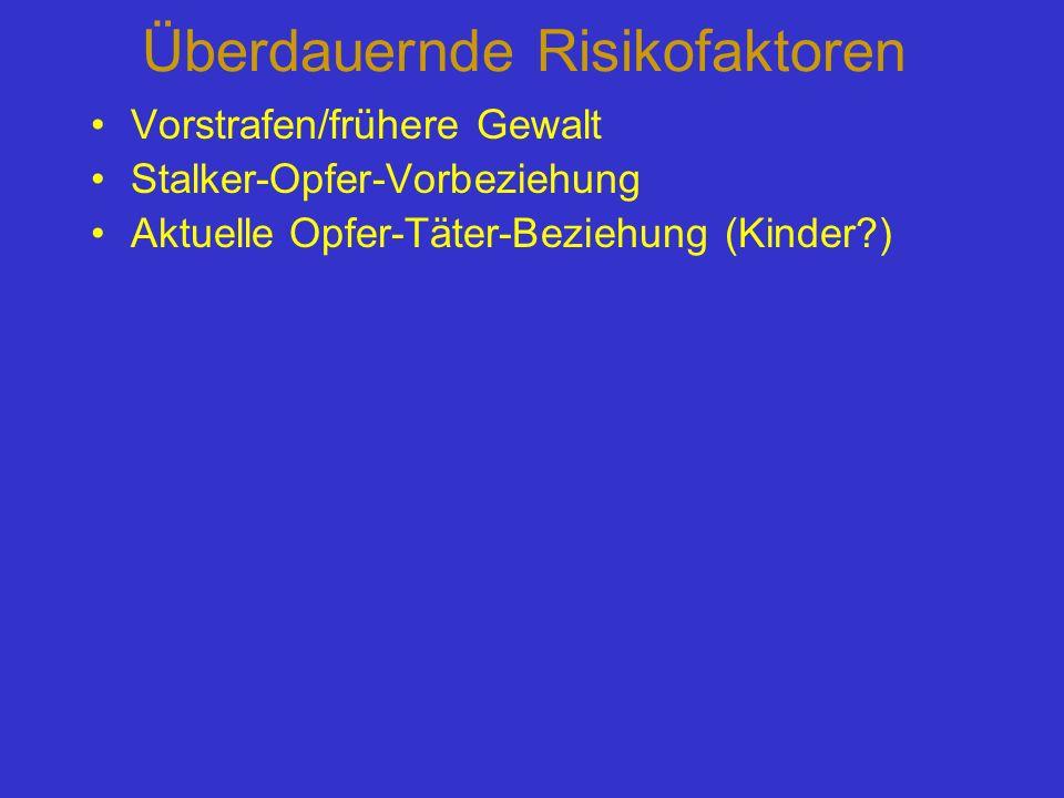 Überdauernde Risikofaktoren