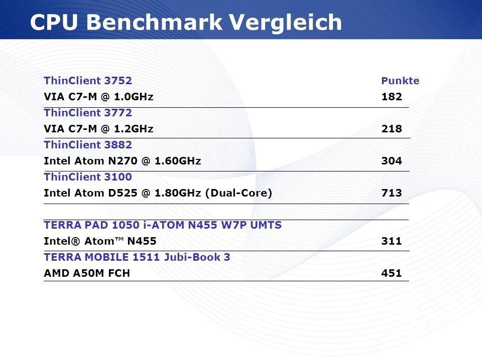 CPU Benchmark Vergleich