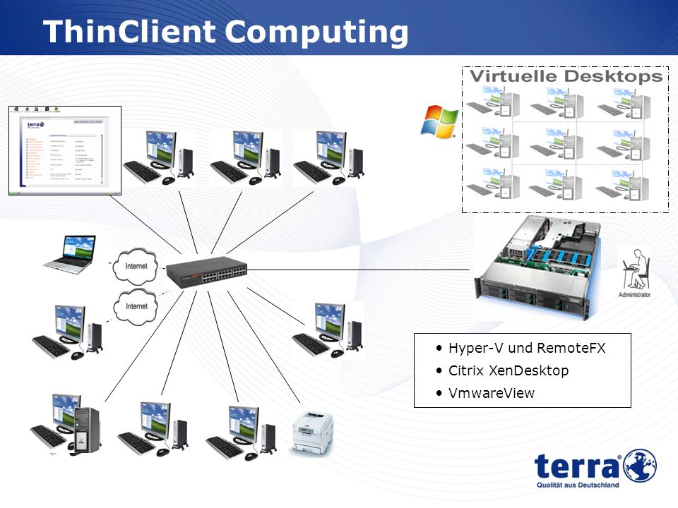 ThinClient Computing Hyper-V und RemoteFX Citrix XenDesktop VmwareView