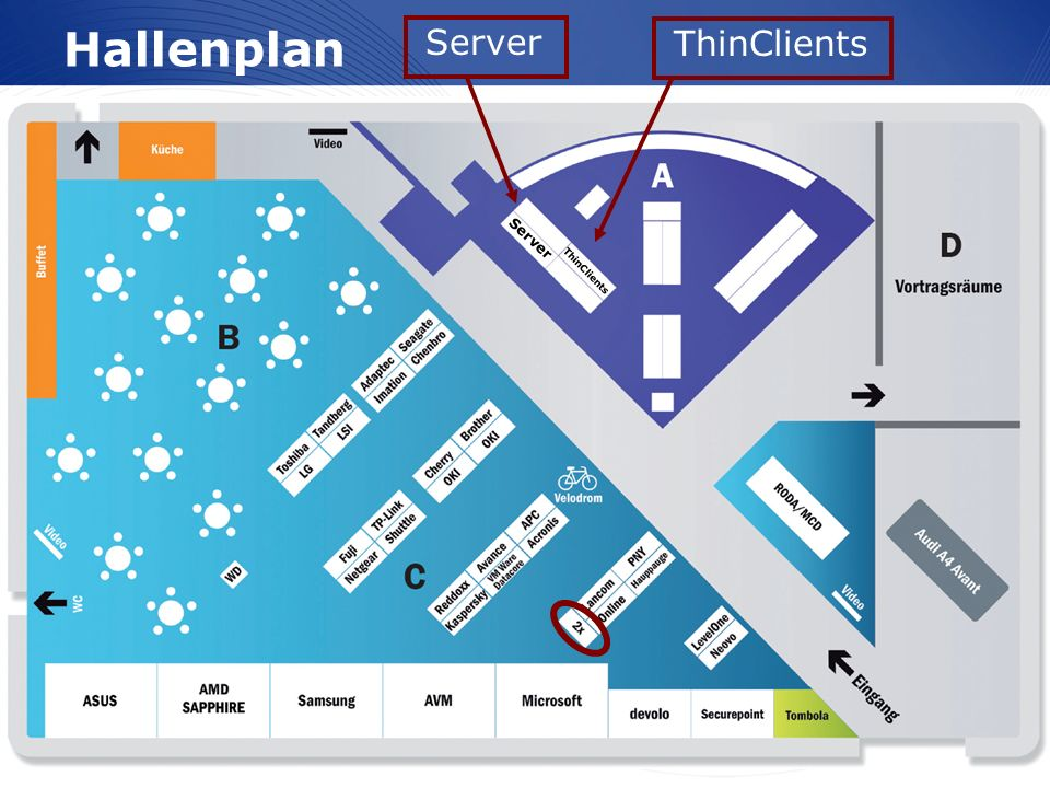 Hallenplan Server ThinClients Server ThinClients