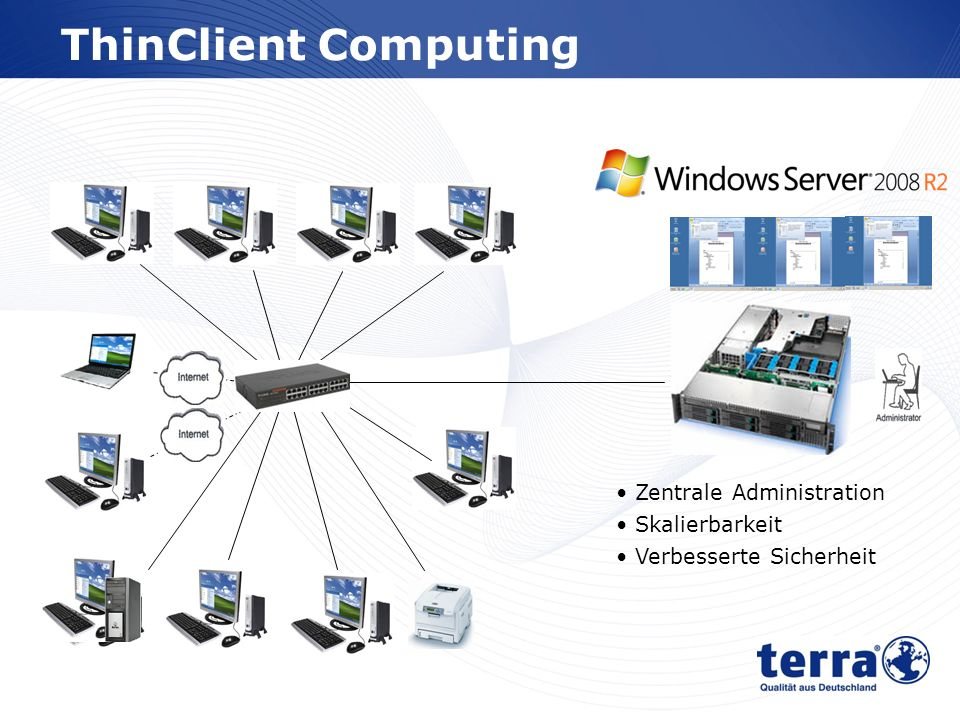 ThinClient Computing Zentrale Administration Skalierbarkeit