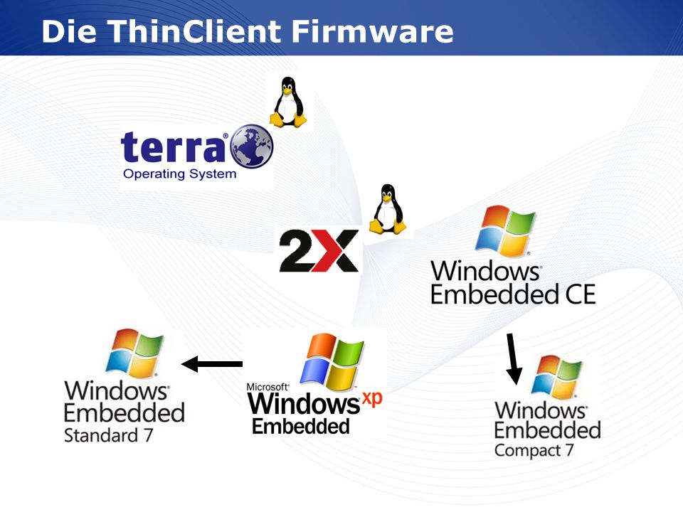 Die ThinClient Firmware