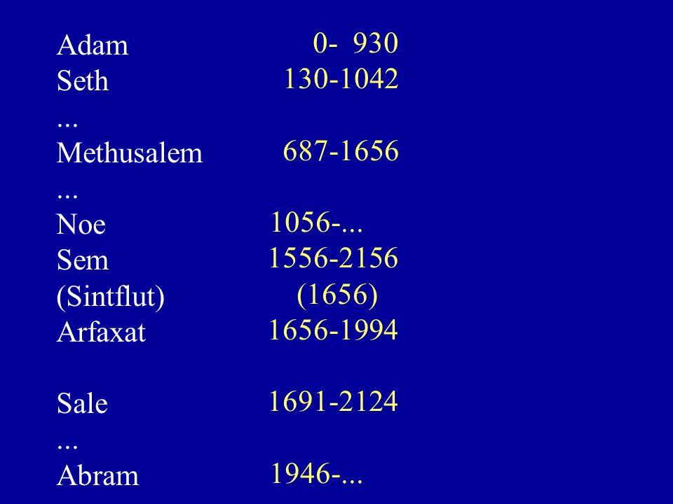 AdamSeth. ... Methusalem. Noe. Sem. (Sintflut) Arfaxat. Sale. Abram. 0- 930. 130-1042. 687-1656. 1056-...