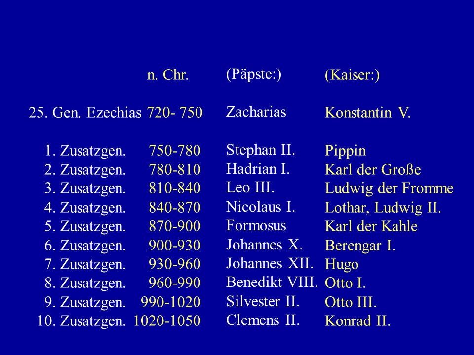 n. Chr.25. Gen. Ezechias 720- 750. 1. Zusatzgen. 750-780. 2. Zusatzgen. 780-810. 3. Zusatzgen. 810-840.
