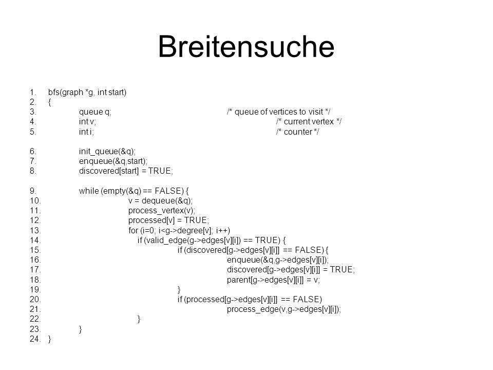 Breitensuche bfs(graph *g, int start) {
