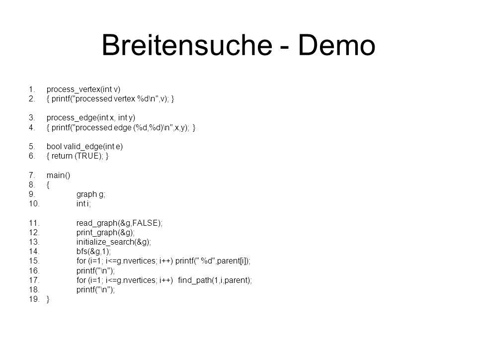 Breitensuche - Demo process_vertex(int v)