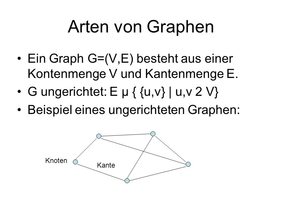 Arten von Graphen Ein Graph G=(V,E) besteht aus einer Kontenmenge V und Kantenmenge E. G ungerichtet: E µ { {u,v} | u,v 2 V}