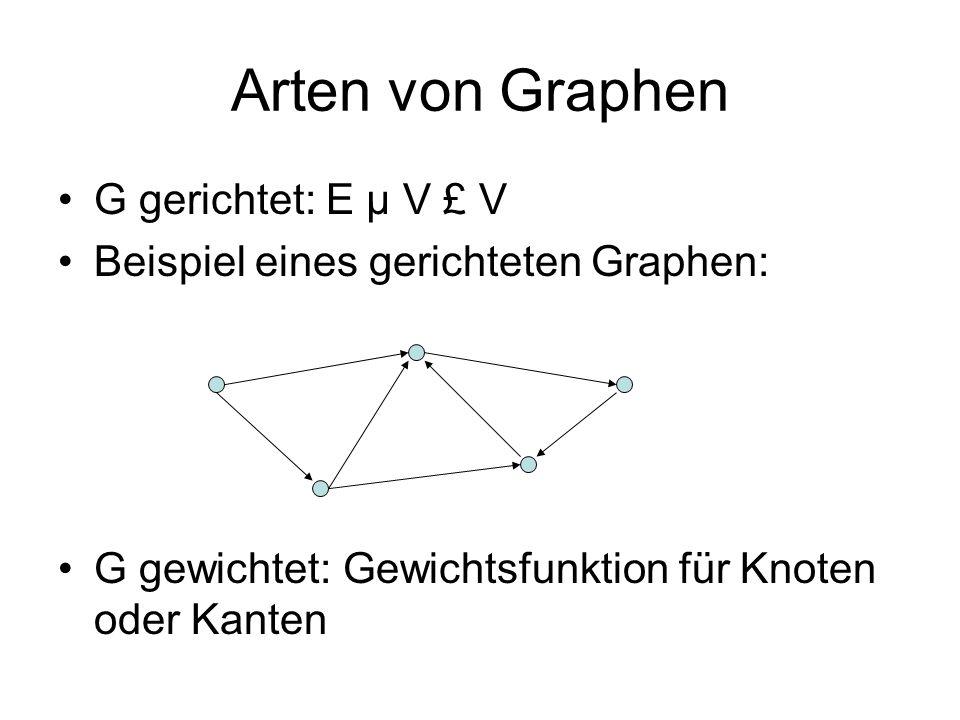 Arten von Graphen G gerichtet: E µ V £ V