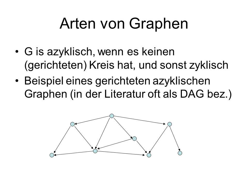 Arten von Graphen G is azyklisch, wenn es keinen (gerichteten) Kreis hat, und sonst zyklisch.
