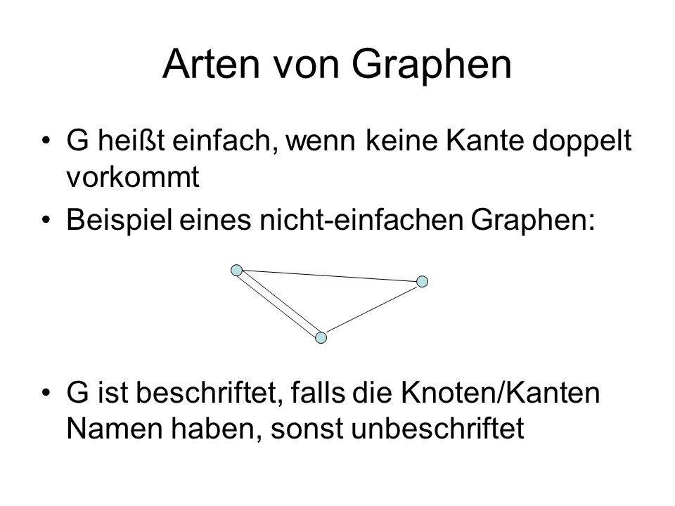 Arten von Graphen G heißt einfach, wenn keine Kante doppelt vorkommt
