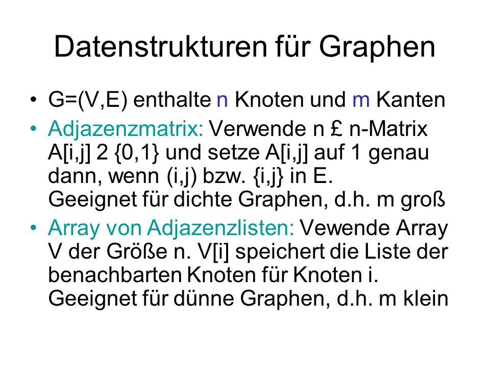 Datenstrukturen für Graphen